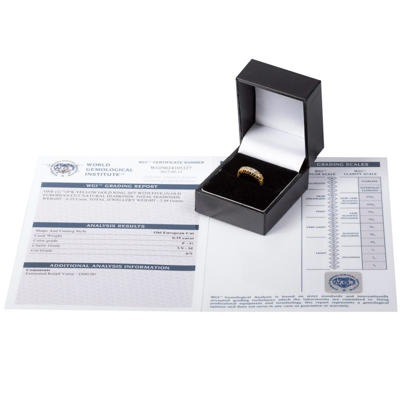 Shop Eternity Pre-Owned Diamond Rings - Order Online Today For Next Day Delivery - Sell Or Part Exchange